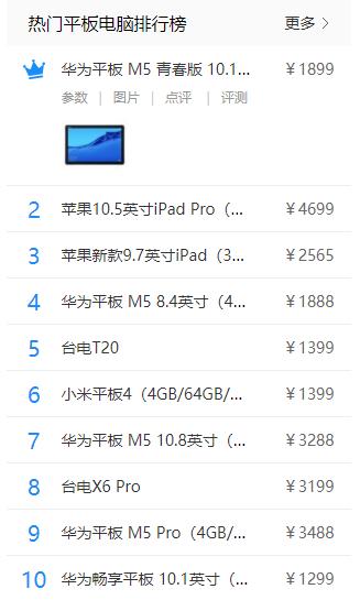 解答最新平板电脑排行榜单