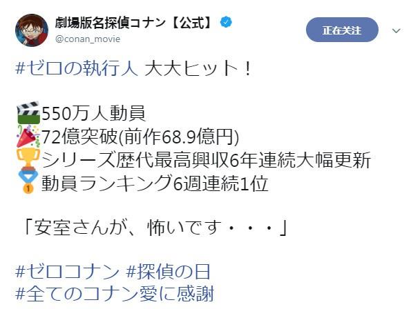 【资讯】剧场版《名侦探柯南:零之执行人》票房超72亿日元 连续6