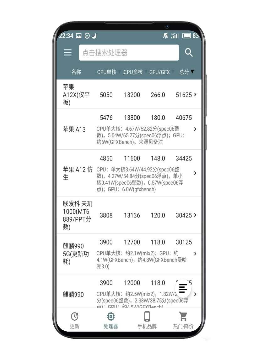 【分享】手机性能排行4.5.4-爱小助