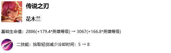 【今日资讯】S17英雄平衡调整: 木兰史诗级加强, 射手一哥被削-100tui.cn